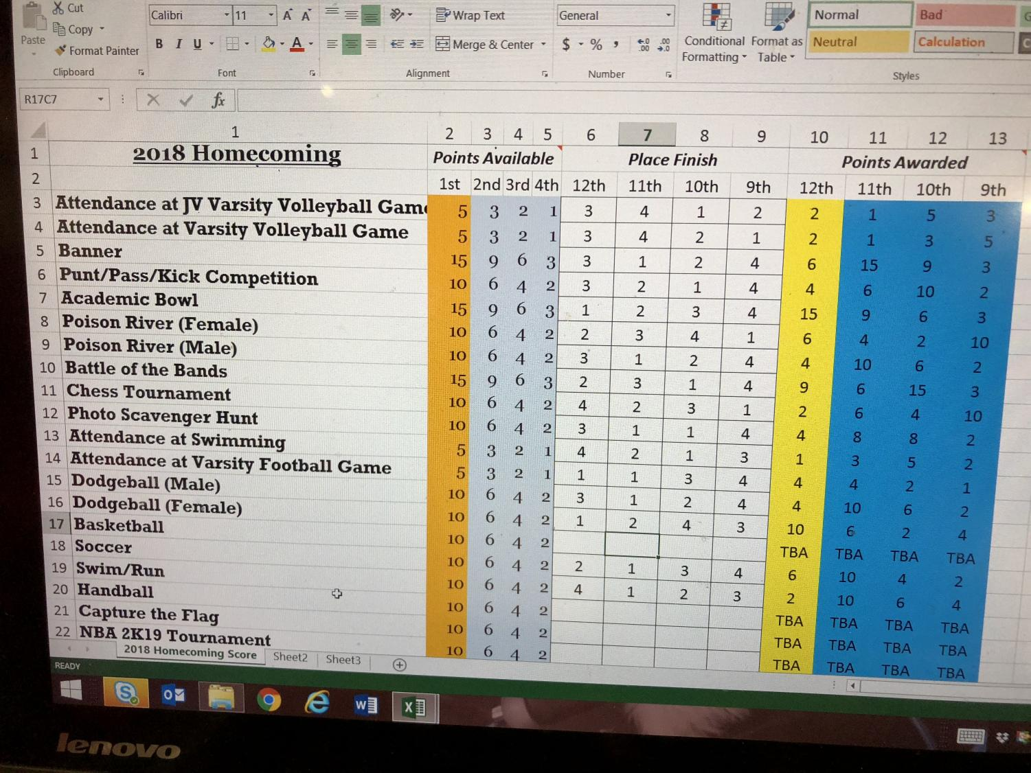 Scores to date